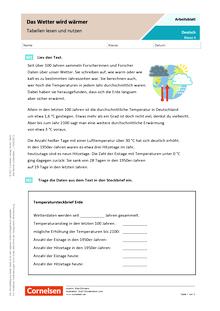 Das Wetter wird wärmer - Tabellen lesen und nutzen - Arbeitsblatt mit Lösungen