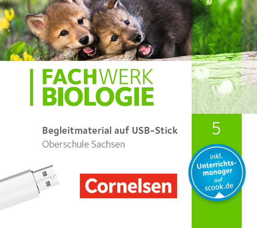 Fachwerk Biologie - Begleitmaterial auf USB-Stick - 5. Schuljahr