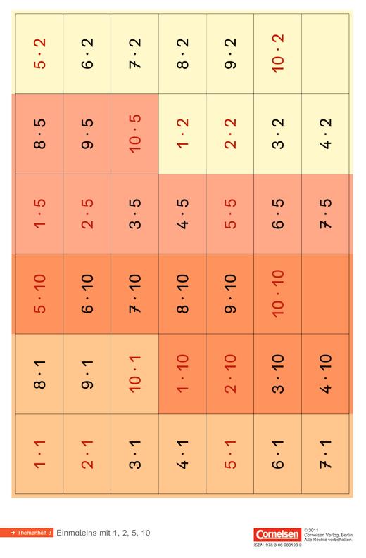 Einstern - Einmaleins mit 1, 2, 5, 10 - Kartonbeilagen - Band 2