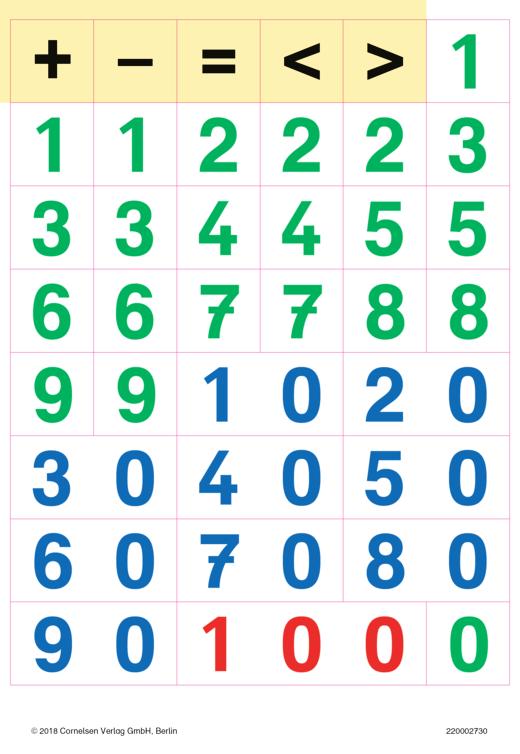 Fredo - Mathematik - Beilagen im 5er-Pack - 2. Schuljahr