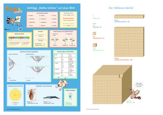 Fredo - Mathematik - Poster - 4. Schuljahr