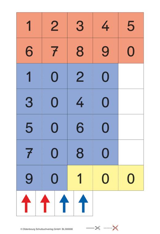 Zahlenzauber - Beilagen zum Schülerbuch im 5er-Pack - 2. Schuljahr