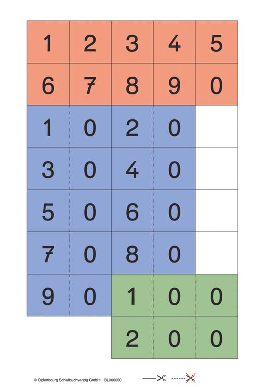 Zahlenzauber - Beilagen zum Schülerbuch im 5er-Pack - 3. Schuljahr