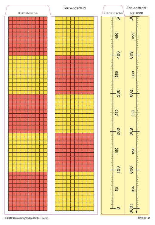 Fredo - Mathematik - Beilagen im 5er-Pack - 3. Schuljahr