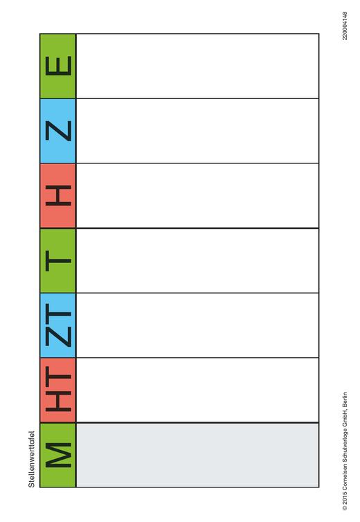 Fredo - Mathematik - Beilagen im 5er-Pack - 4. Schuljahr