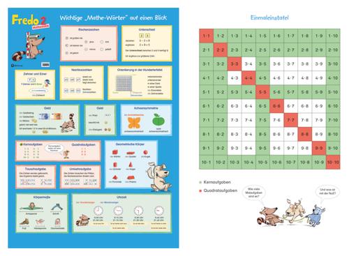 Fredo - Mathematik - Poster - 2. Schuljahr