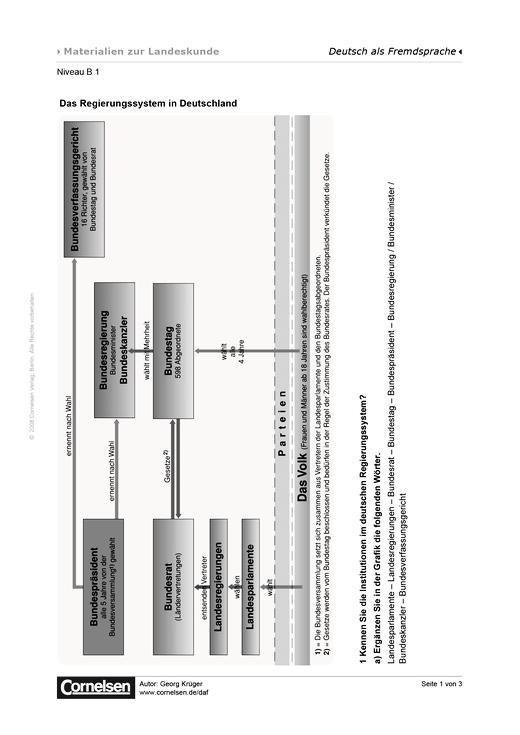 Regierungssystem - Arbeitsblatt | Cornelsen