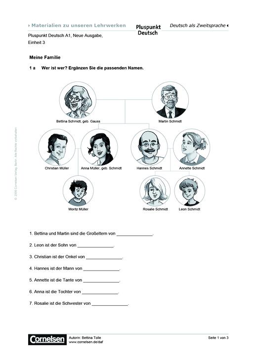 Pluspunkt Deutsch Neue Ausgabe, Band A1, Lektion 4: Meine Familie ...