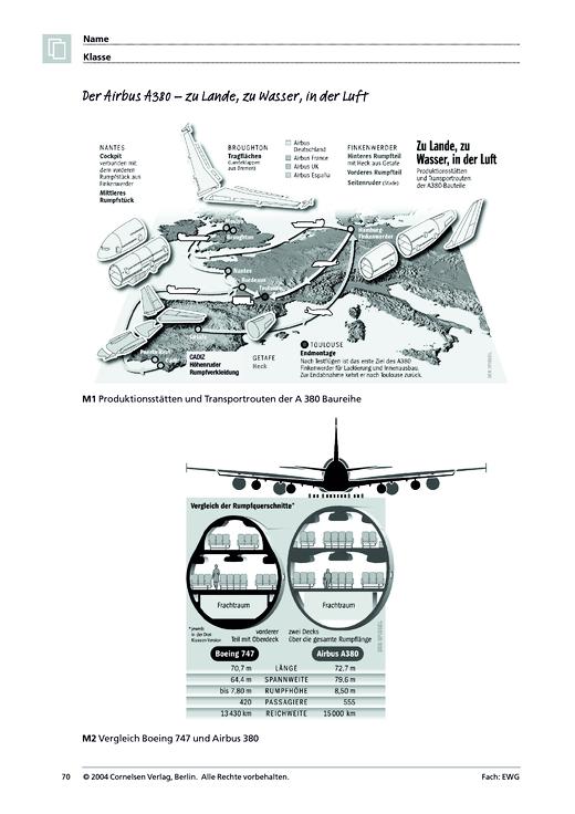 MMR 1, Themenfeld 3: Der Airbus A380 – zu Lande, zu Wasser, in der ...