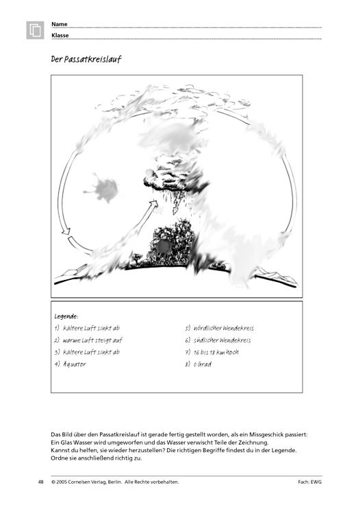 Der Passatkreislauf - Arbeitsblatt | Cornelsen