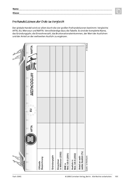 Menschen - Märkte - Räume 3: Freihandelszonen der Erde im Vergleich ...