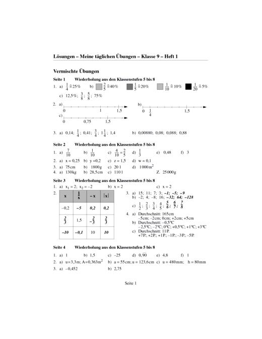 mathe übungen klasse 10